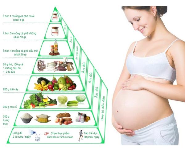 Mẹ cần có chế độ dinh dưỡng khoa học